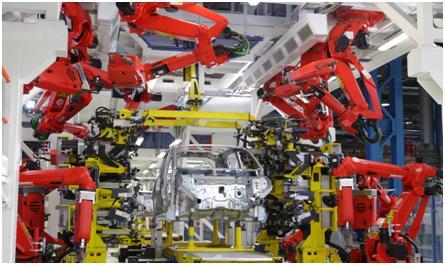 Car-plant-robot